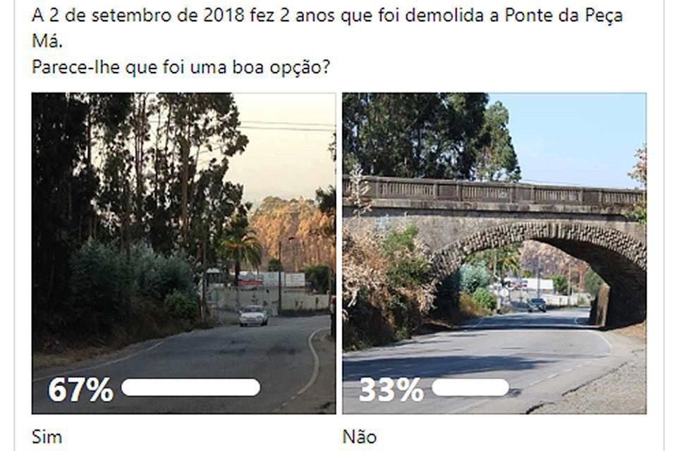 Sondagem: 67% apoiam demolição da Ponte da Peça Má