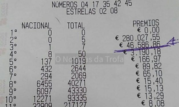 Prémio de Euromilhões sai em S.Romão do Coronado